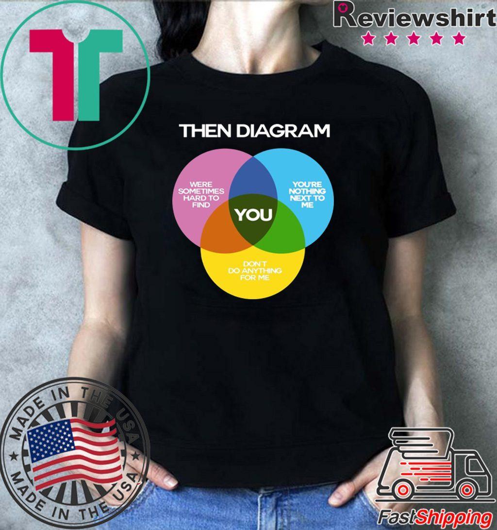 Then Diagram You Shirt